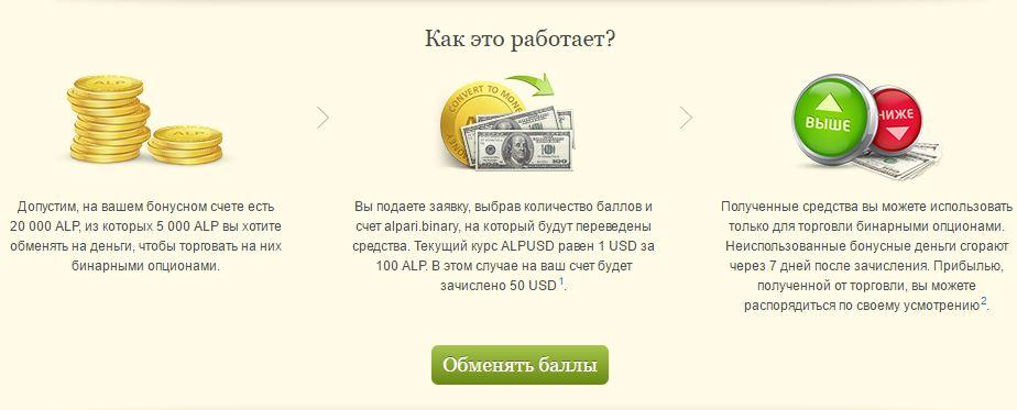 Бонусные Опционы