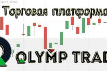 Изучение торговой платформы от брокера Olymp Trade