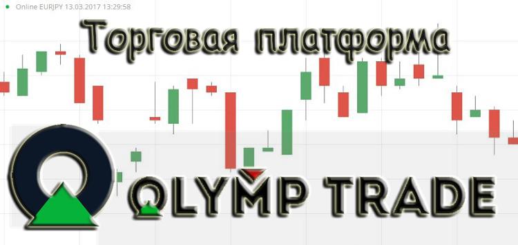 олимп трейд работа с индикаторами