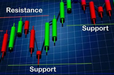 Линии поддержки и сопротивления как основа торговой стратегии