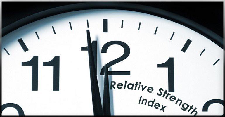 Как настроить RSI на 1 минуту