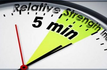 Настройки RSI для 5 минут
