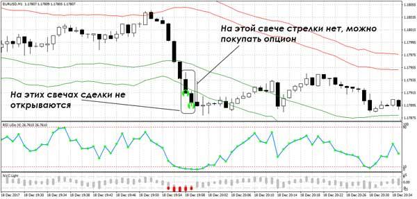 Фадеев Кирилл Бинарные Опционы