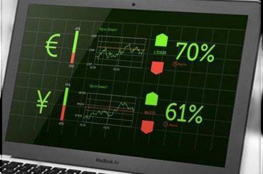 Бинарные опционы онлайн, как организован процесс торговли через интернет