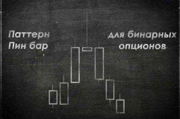 Пин бары для бинарных опционов: самый популярный паттерн Price Action